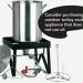 Turkey Fryer Safety Guidelines